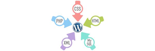 structuur wordpress
